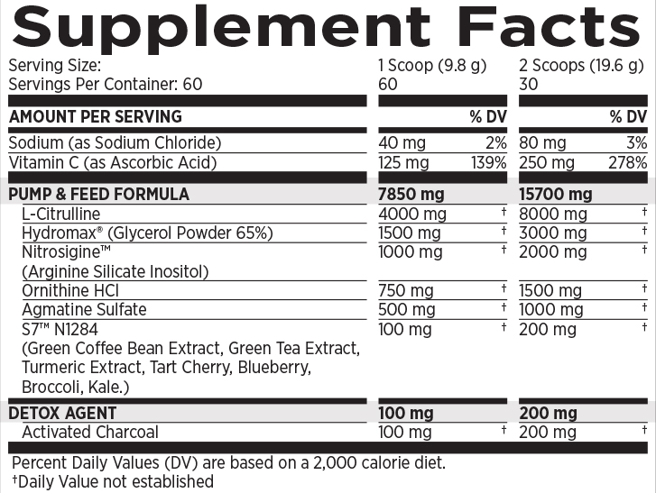MRI NO2 Supplement Facts